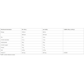 Enervit Sport Performance Bar Sacoche 28x30+30g, Lemon Cream